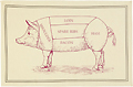 Cotton Tea Towel - Butchers' Cuts' Pork
